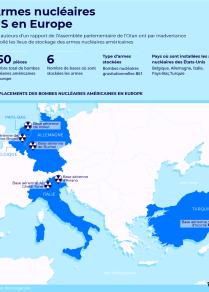 Armes nucléaires US en Europe