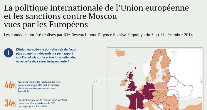 Les sanctions et les relations UE-USA vues par les Européens