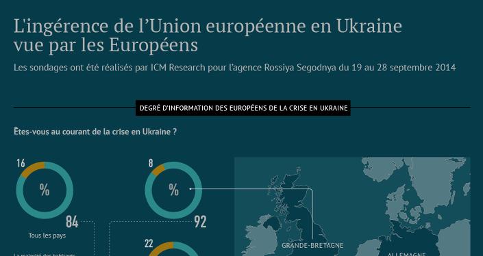 La crise en Ukraine vue par les Européens