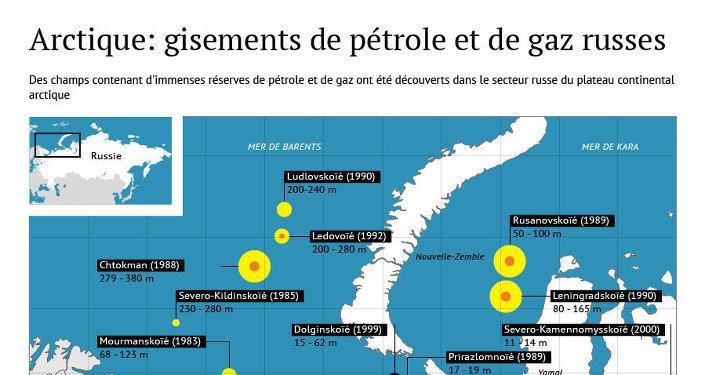 Arctique: gisements de pétrole et de gaz russes