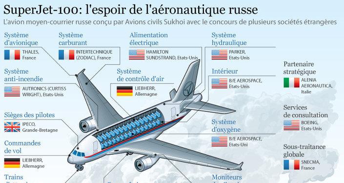 SuperJet-100: l'espoir de l'aéronautique russe