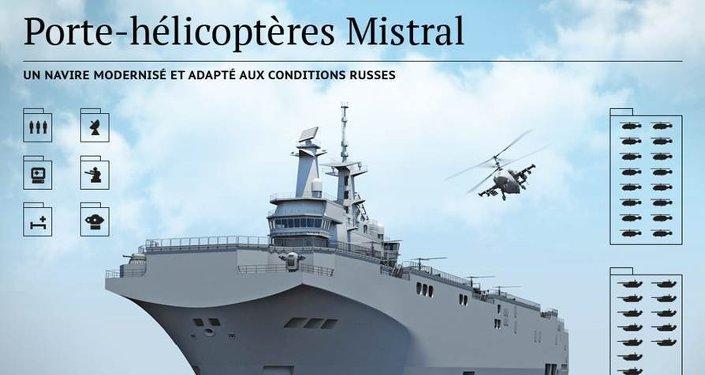 Porte-hélicoptères Mistral