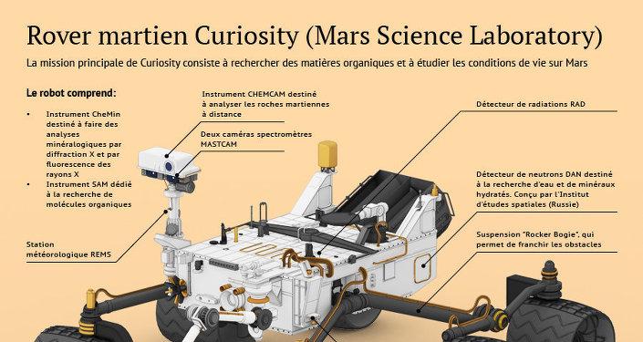 Curiosity, rover martien de la NASA