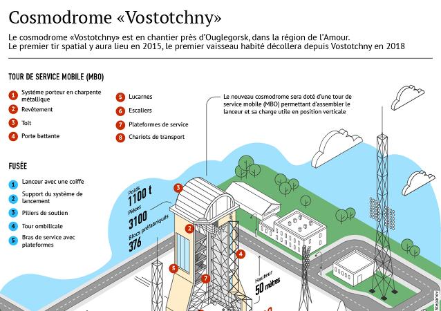 Cosmodrome russe Vostotchny