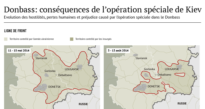Donbass: conséquences de l'opération spéciale de Kiev