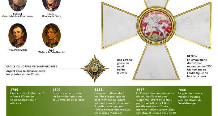 L'ordre de Saint-Georges et la croix de Saint-Georges