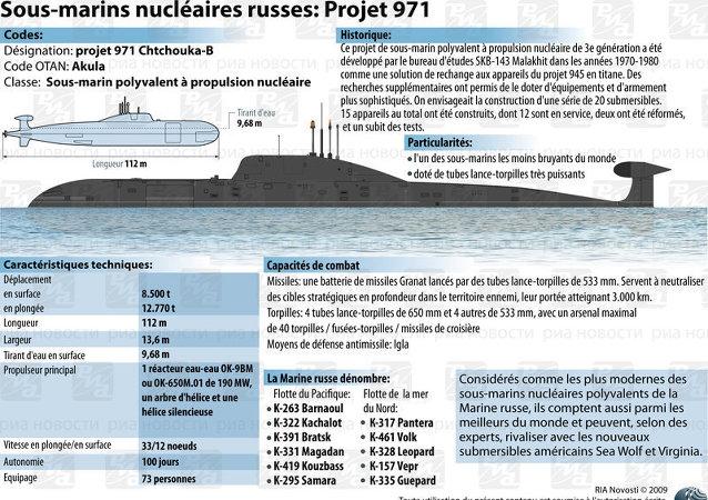 Le sous-marin nucléaire russe Chtchouka-B (projet 971)