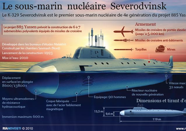 Le Severodvinsk, sous-marin nucléaire russe du projet 885 Iassen
