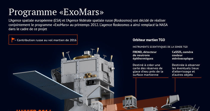 Projet ExoMars