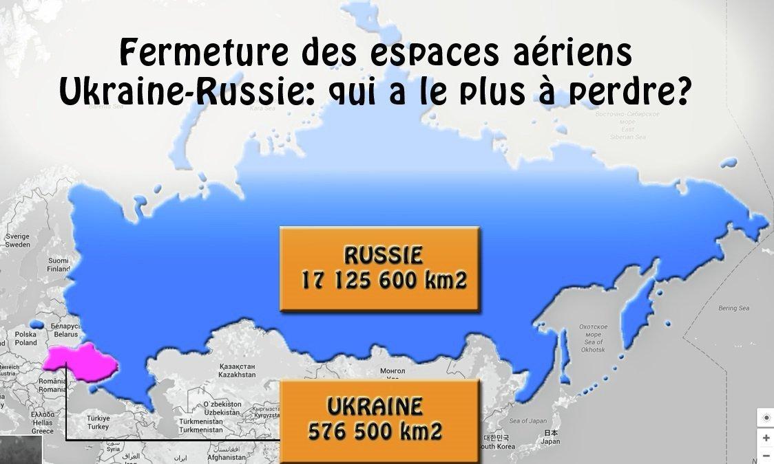 L'Ukraine ferme son espace aérien à la Russie, qui réplique.