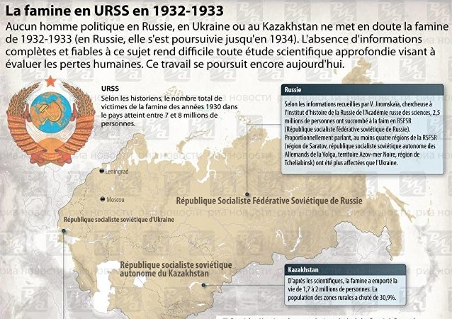 La famine en URSS en 1932-1933. INFOgraphie