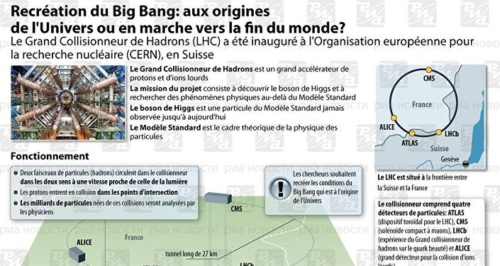 Grand Collisionneur de Hadrons: recreation du Big Bang