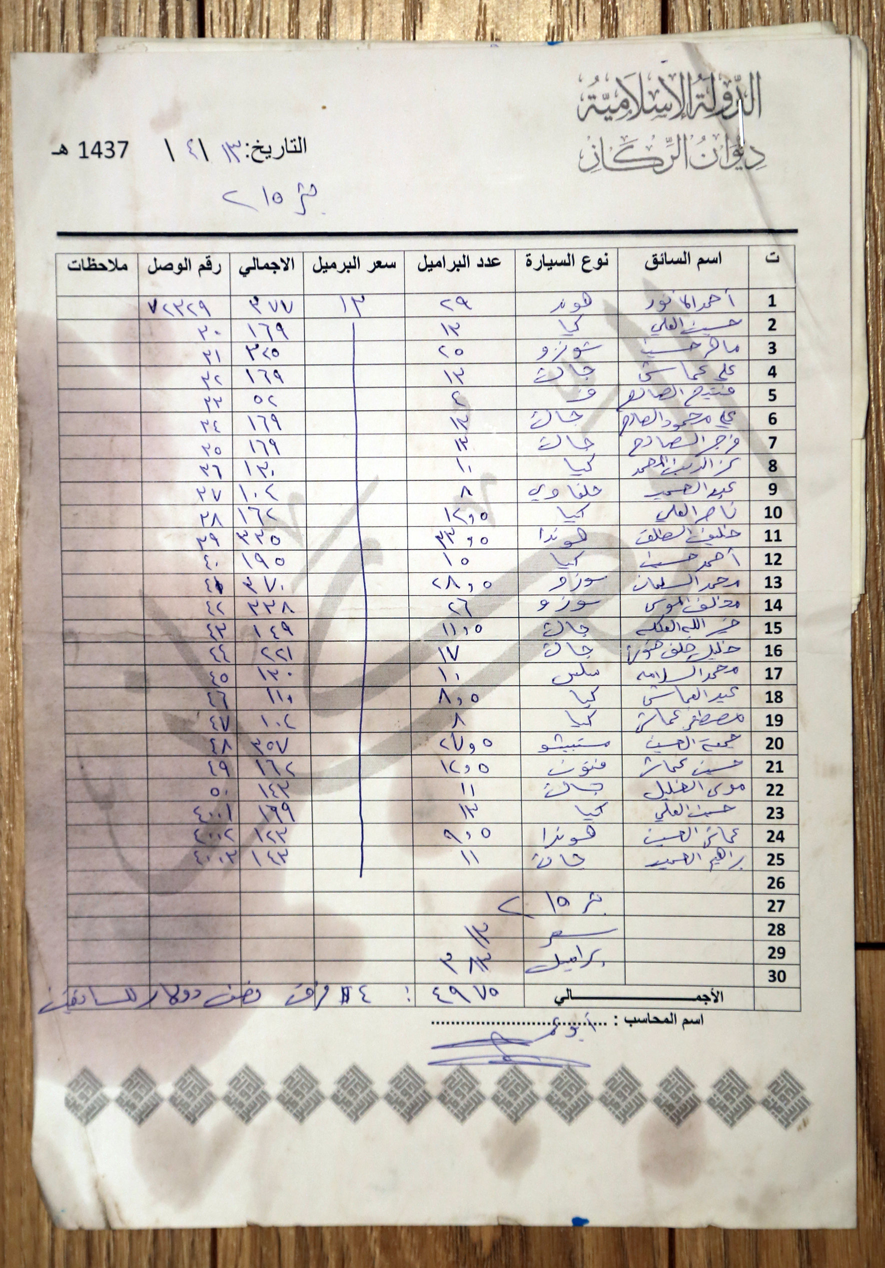Un document sur la vente de pétrole brut issu du champ pétrolier de Kabiba