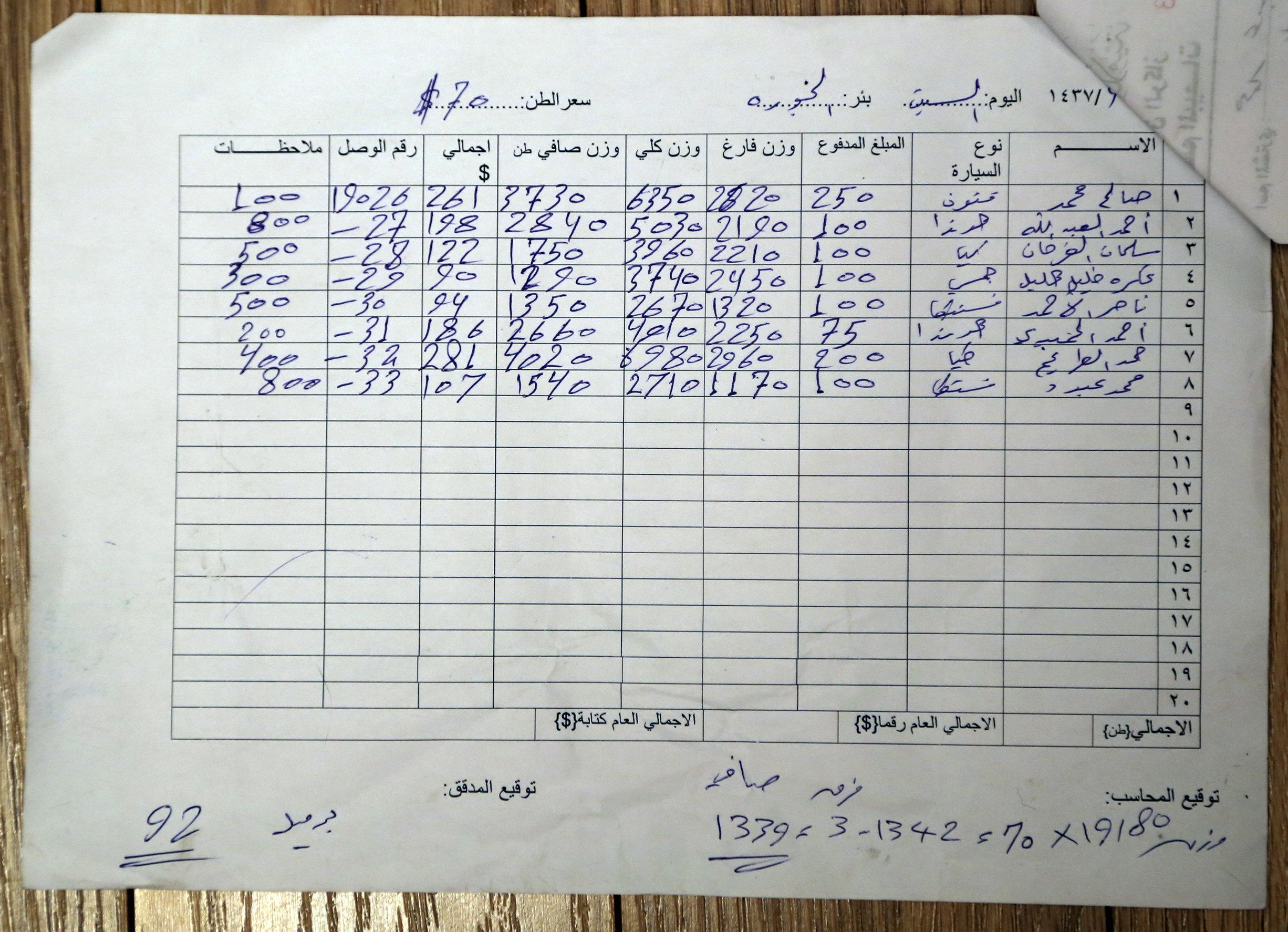 Un document sur la vente de pétrole brut issu du puits Rijura