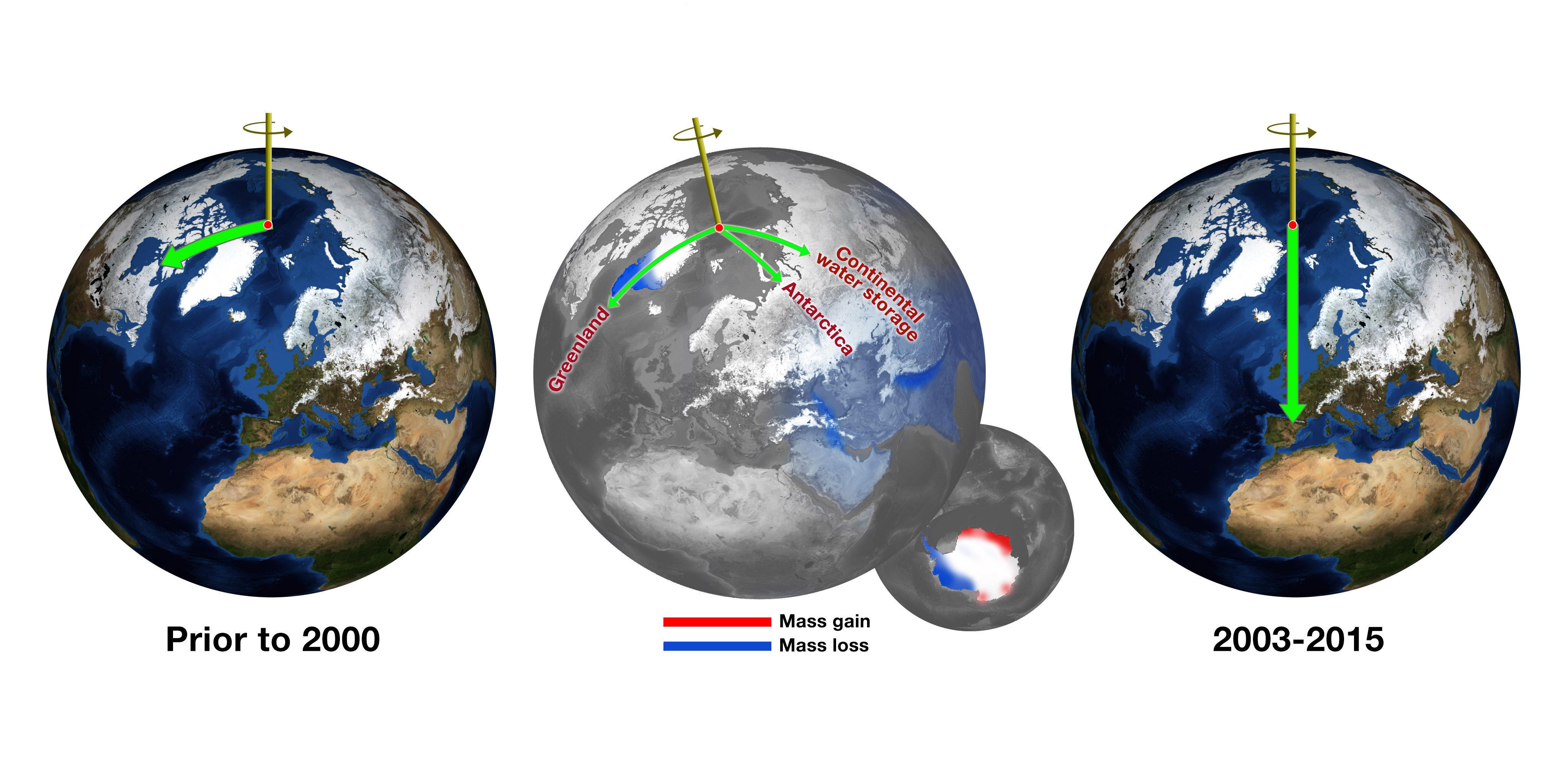 le pôle Nord est en train de se déplacer vers les îles britanniques