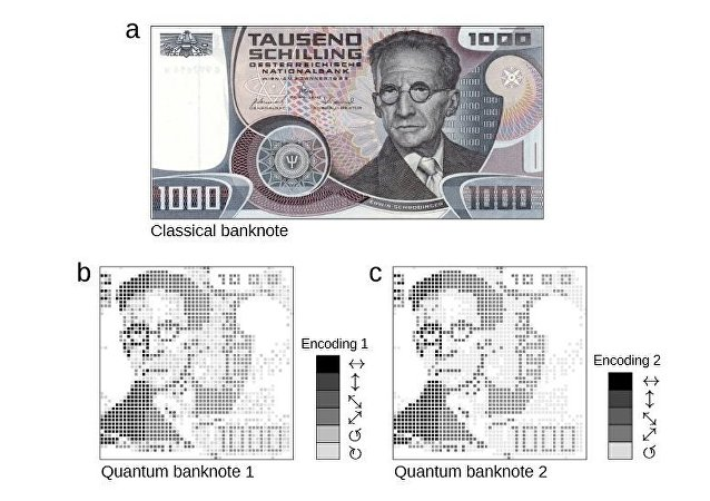 Argent quantique