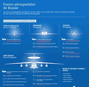Forces aérospatiales de Russie