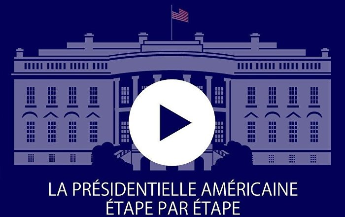 La présidentielle américaine. Étape par étape