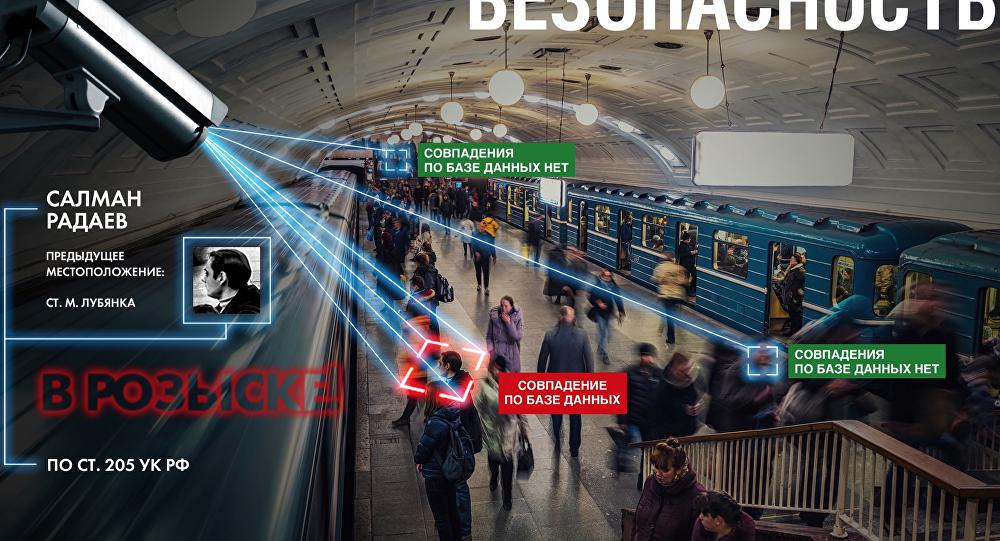 La technologie de reconnaissance faciale FindFace