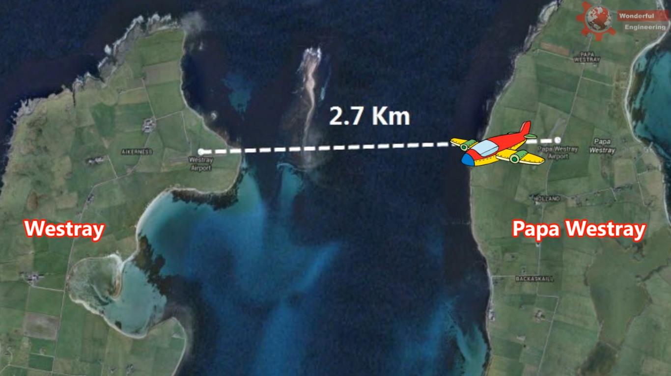 Les îles écossaises Westray et Papa Westray