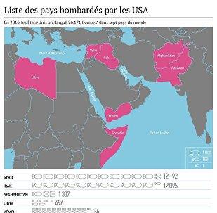 Liste des pays bombardés par les USA