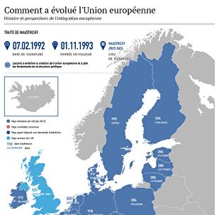 Comment a évolué l`Union européenne