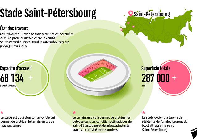 Stade Saint-Pétersbourg