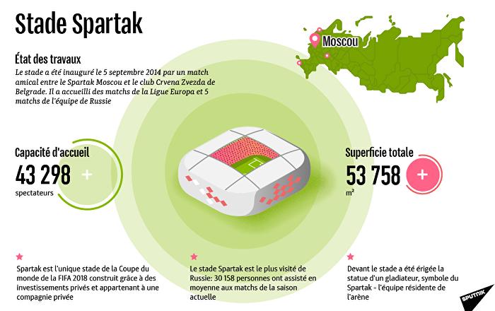 Stade Spartak