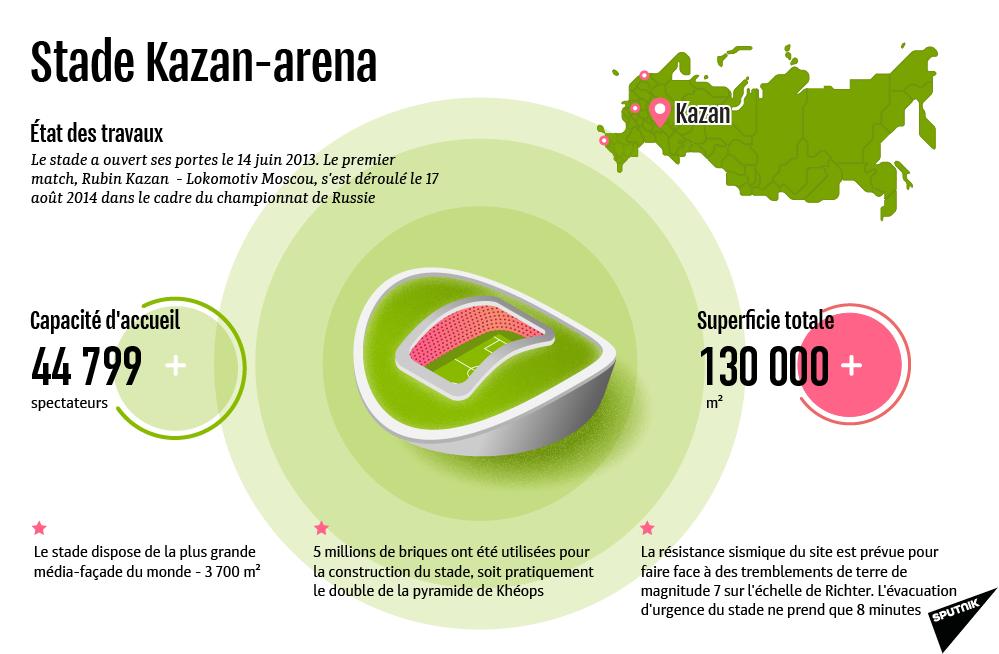 Stade Kazan-arena - Sputnik France