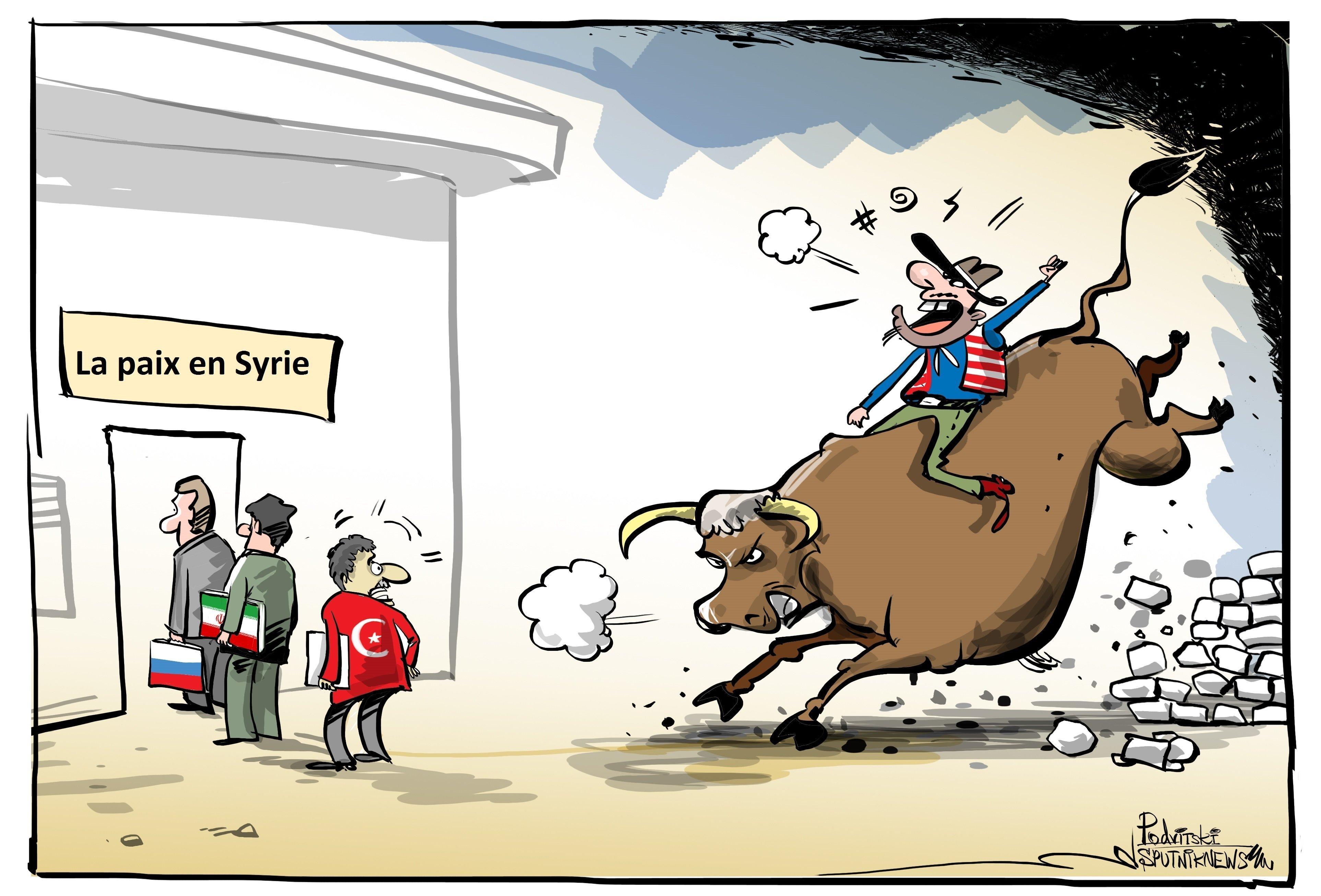 Les actions unilatérales US en Syrie ont rendu la Turquie furieuse