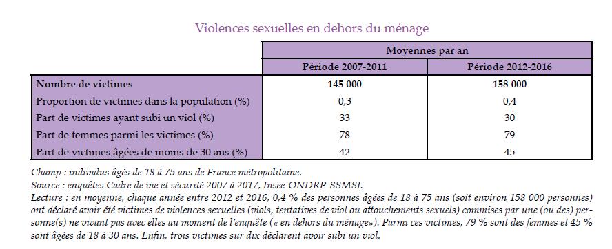 INFOGRAPHIE VIOLENCES SEXUELLES