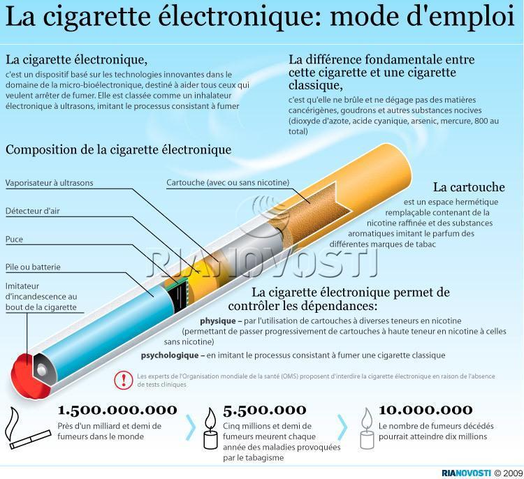 la cigarette lectronique destin e aider tous ceux qui veulent arr ter de fumer sputnik france. Black Bedroom Furniture Sets. Home Design Ideas
