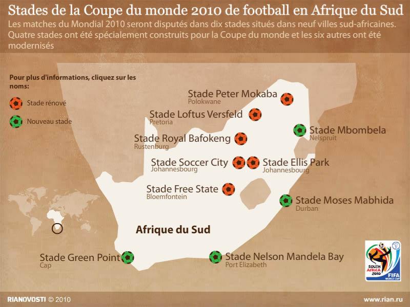 Stades de la Coup du monde 2010 de football en Afrique du Sud