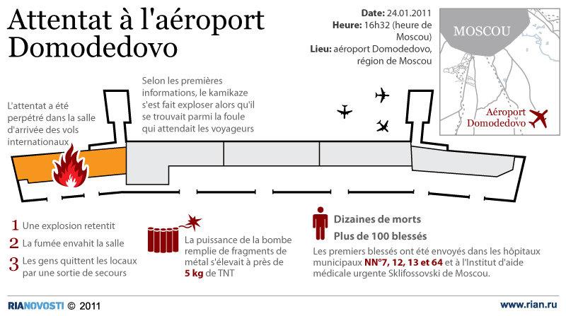 Attentat à l'aéroport Domodedovo