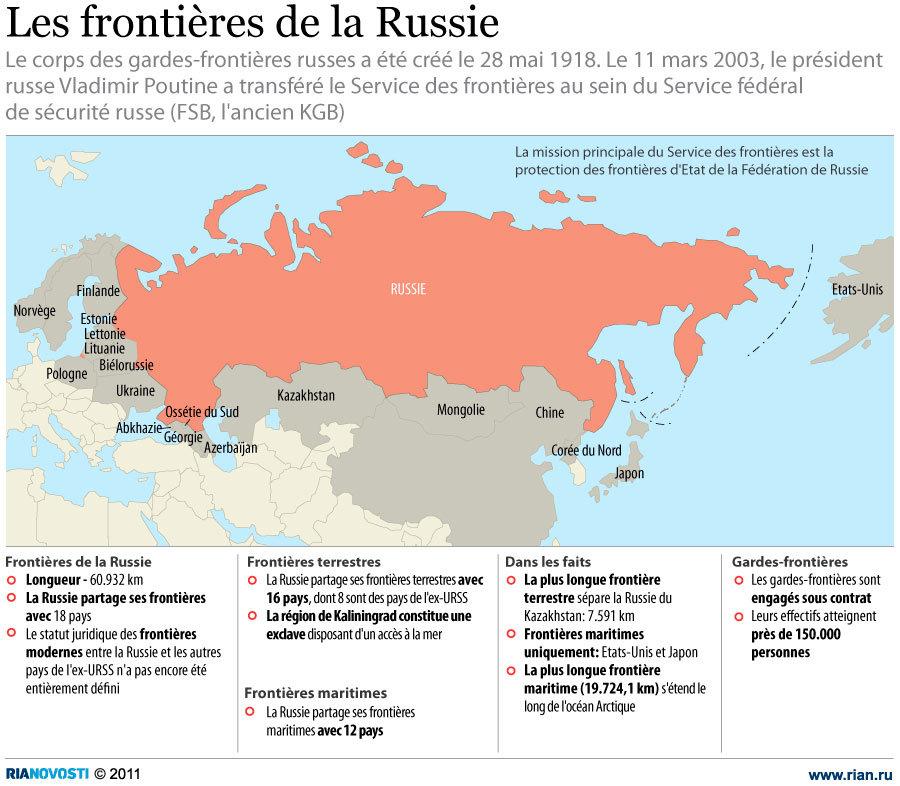 Les frontières de la Russie