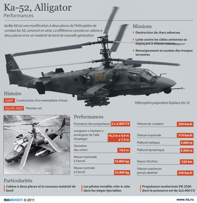 Ka-52, Alligator