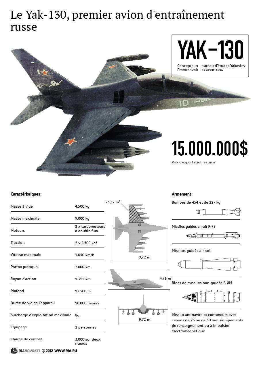 Le Yak-130, premier avion d'entraînement russe