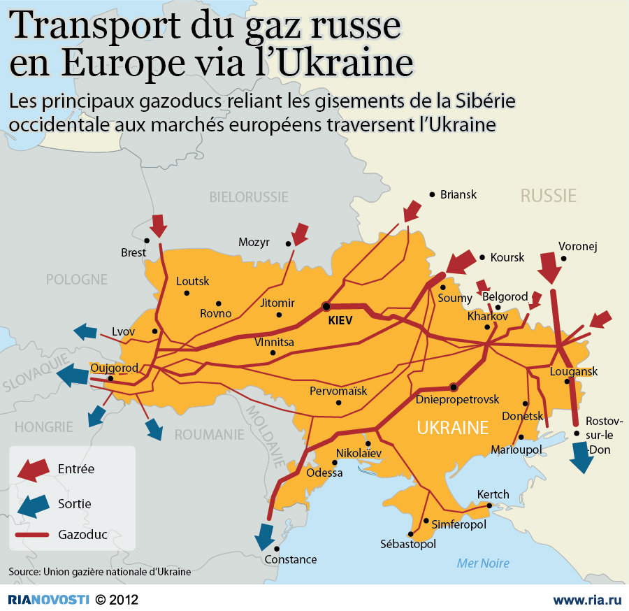 Transport du gaz russe en Europe via l'Ukraine. INFOgraphie