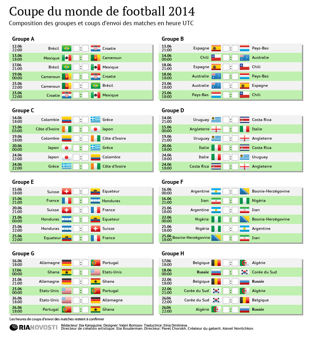 Coupe du monde de football 2014 sputnik france - Algerie allemagne coupe du monde 2014 ...