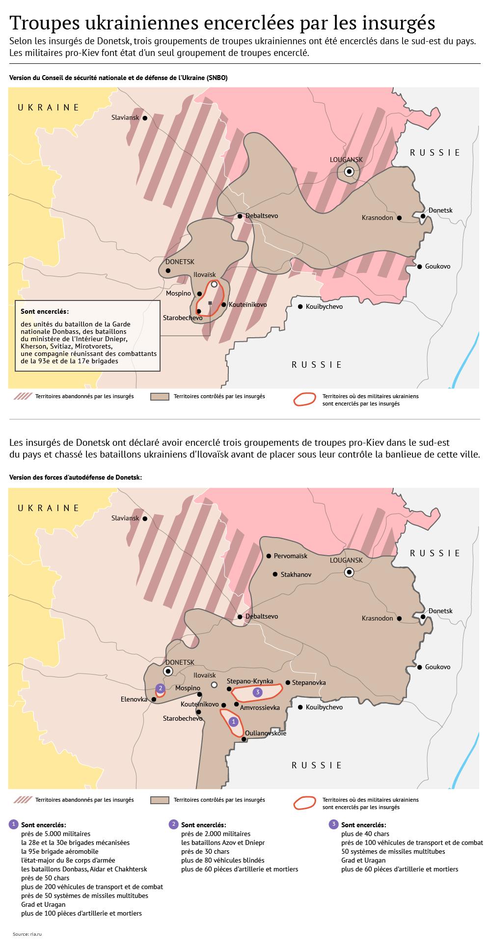 Troupes ukrainiennes encerclées par les insurgés