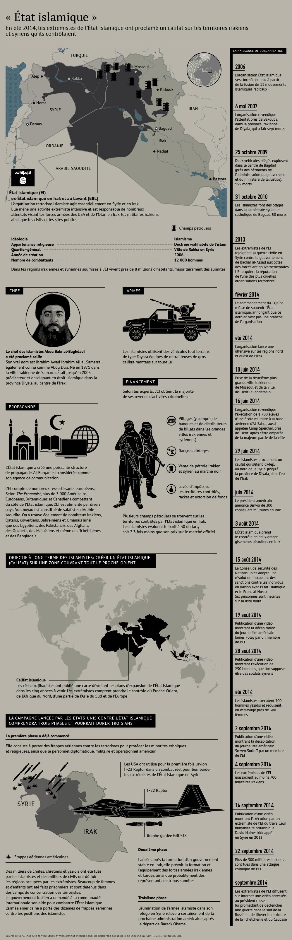 Organisation terroriste État islamique